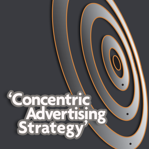 Concentric Advertising Strategy